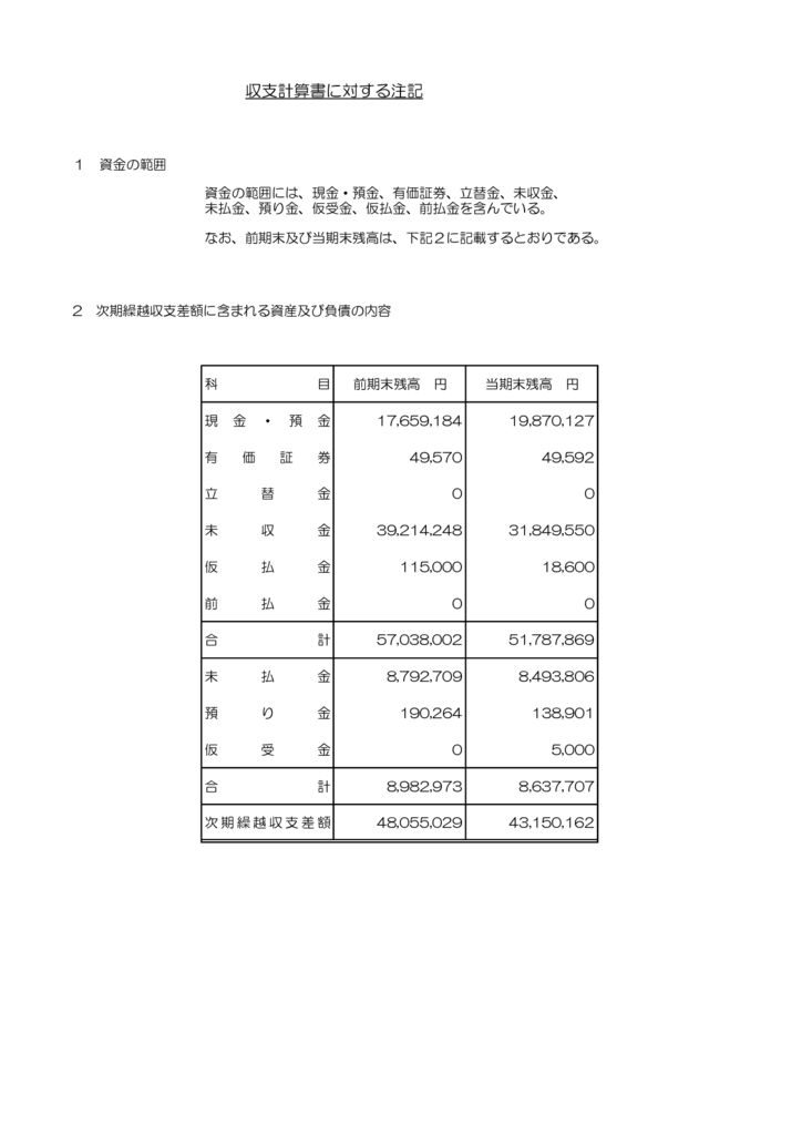 収支計算書注記のサムネイル