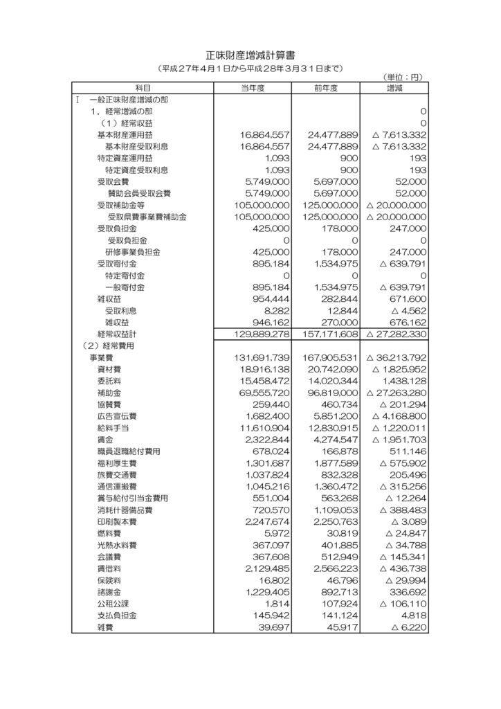 正味財産増減計画書のサムネイル