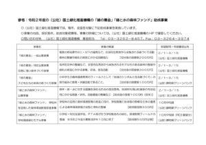 R02jigyoujisshiannaiのサムネイル
